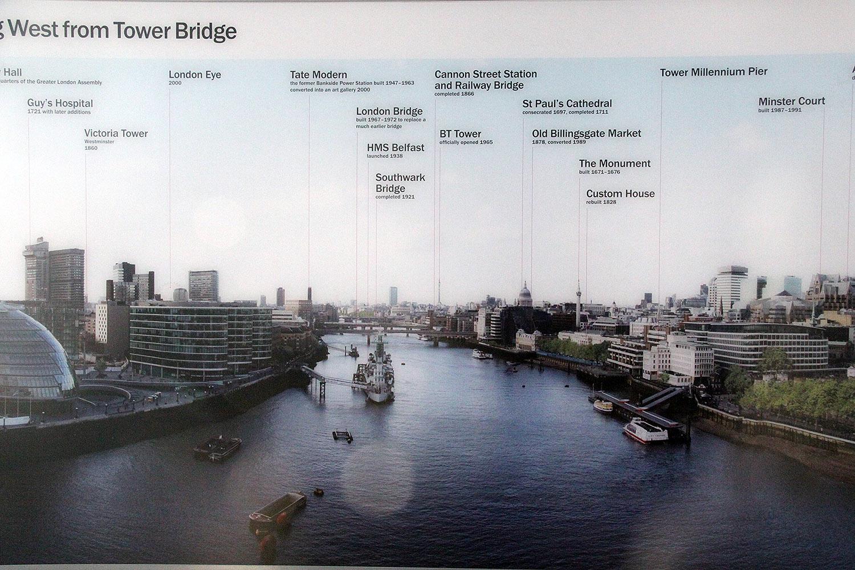 Vista desde el Tower Bridge